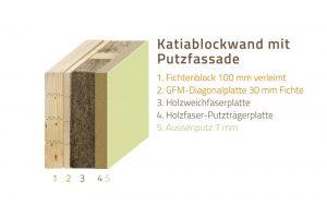 Wandsystem-HultaHaus Katiablockwand mit Putzfassade